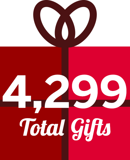 1909 Total Gifts